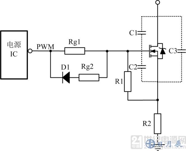 与C1形成LC振荡,C1的目的是隔开直流,通过交流,同时也能防止磁芯饱和。 除了以上驱动电路之外,还有很多其它形式的驱动电路。对于各种各样的驱动电路并没有一种驱动电路是最好的,只有结合具体应用,选择最合适的驱动。在设计电源时,有上述几个角度出发考虑如何设计MOS管的驱动电路,如果选用成品电源,不管是模块电源、普通开关电源、电源适配器等,这部分的工作一般都由电源设计厂家完成。 致远电子自主研发、生产的隔离电源模块已有近20年的行业积累,目前产品具有宽输入电压范围,隔离1000VDC、1500VDC、3000